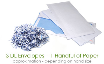 DL envelopes can provide the HOTBIN with shredded paper