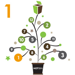 HOTBIN 12 Days of Christmas Day 1