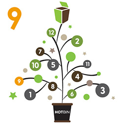 On the 9th day of Christmas Composting